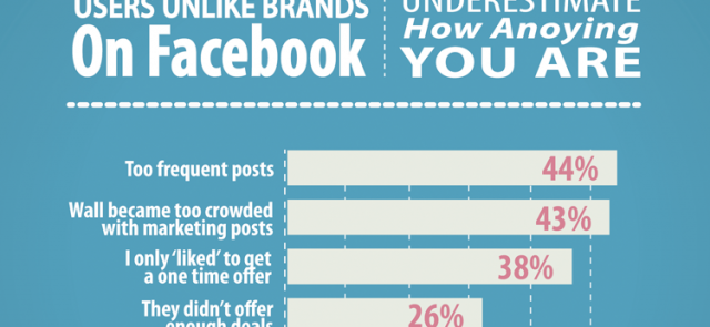 FACEBOOK_INFOGRAPHIC_small